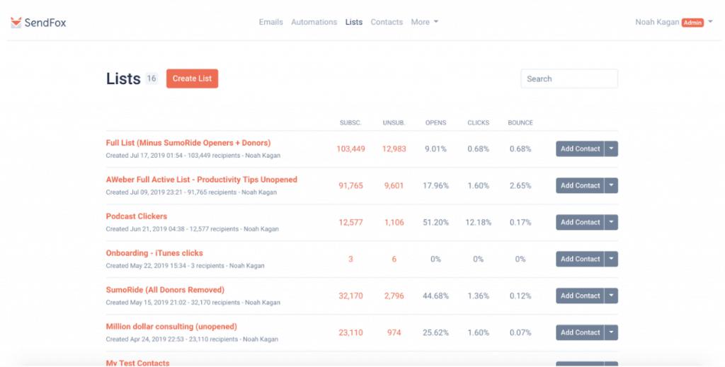 sendfox lista toolperfreelance